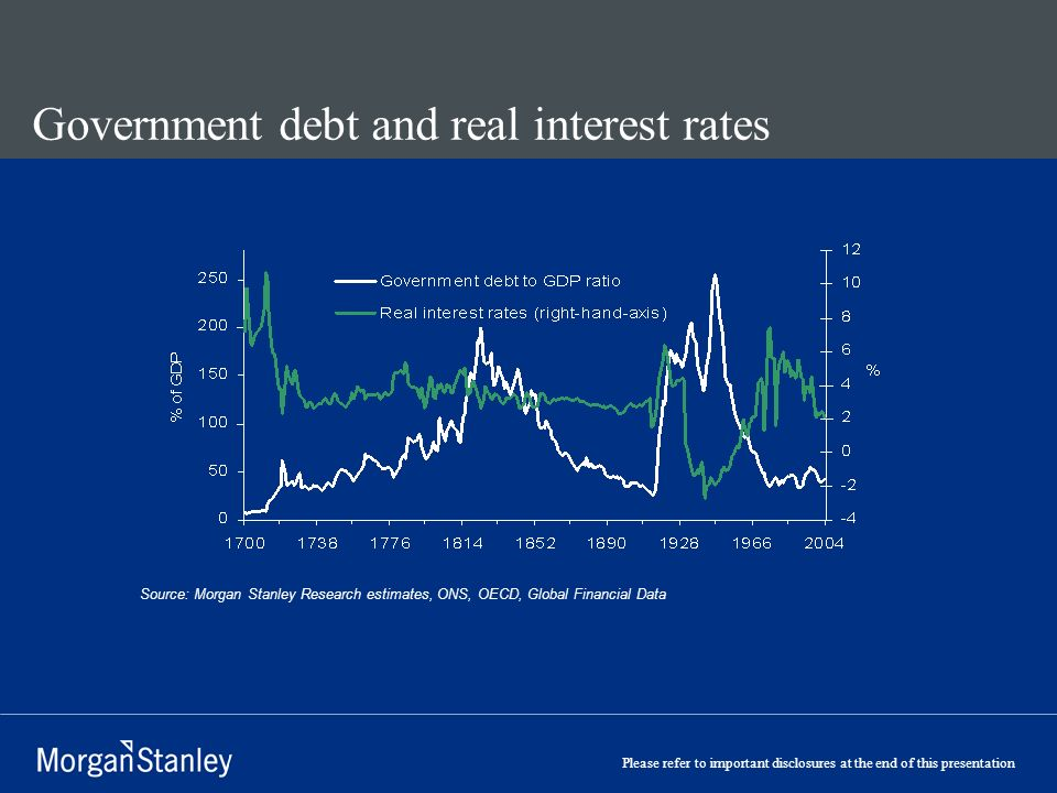 Please refer to important disclosures at the end of this presentation Government debt and real interest rates Source: Morgan Stanley Research estimates, ONS, OECD, Global Financial Data