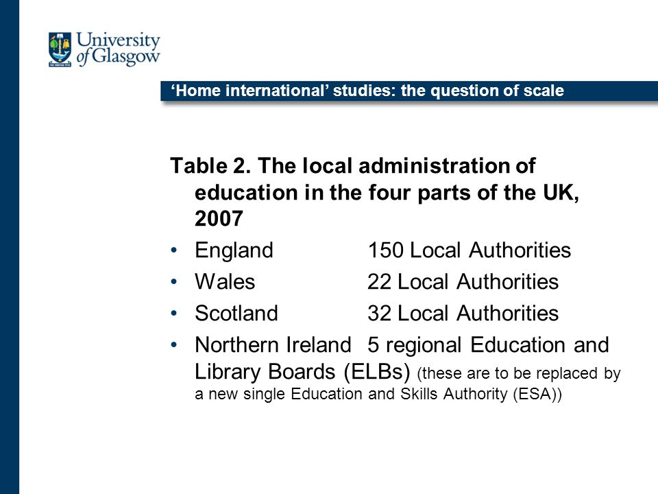 Home international studies: the question of scale Table 2.