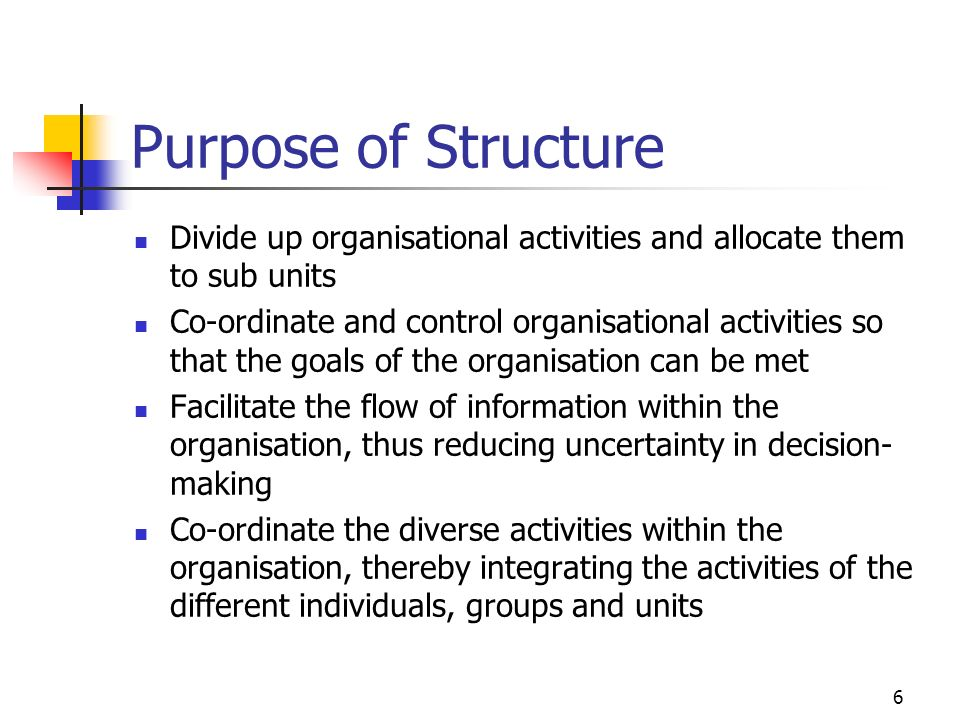 5 Organisational Structure … the pattern of relationships among positions in the organisation and amongst members of the organisation.