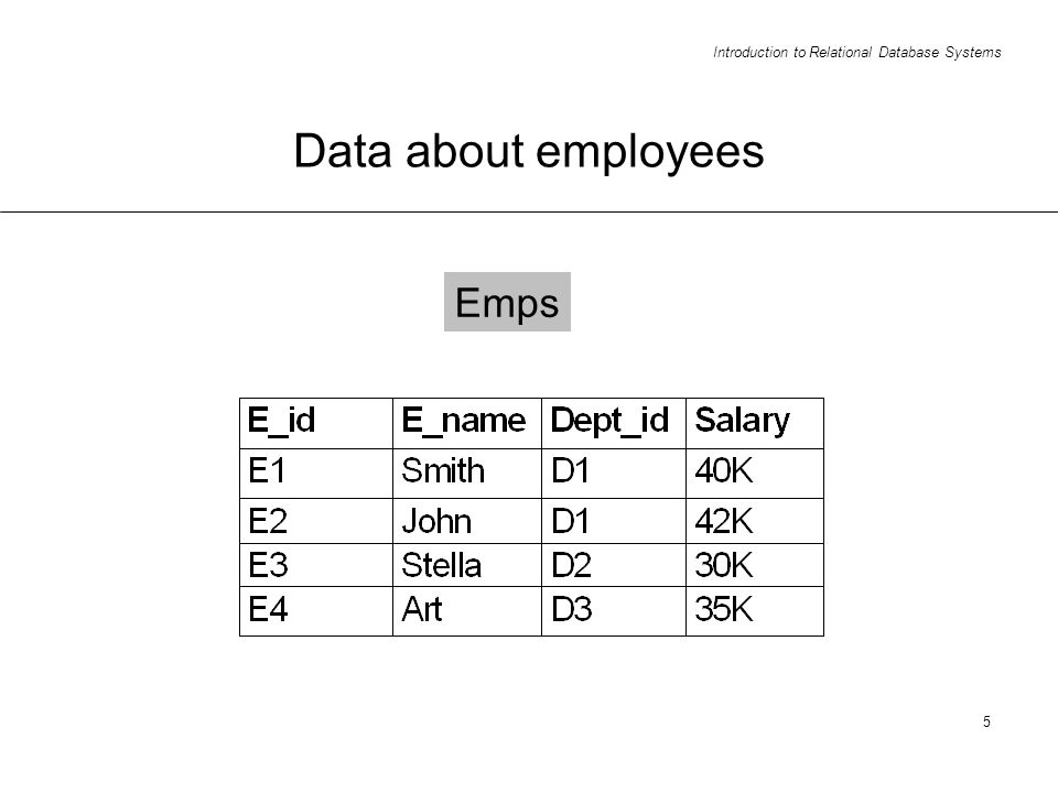 Introduction to Relational Database Systems 5 Data about employees Emps