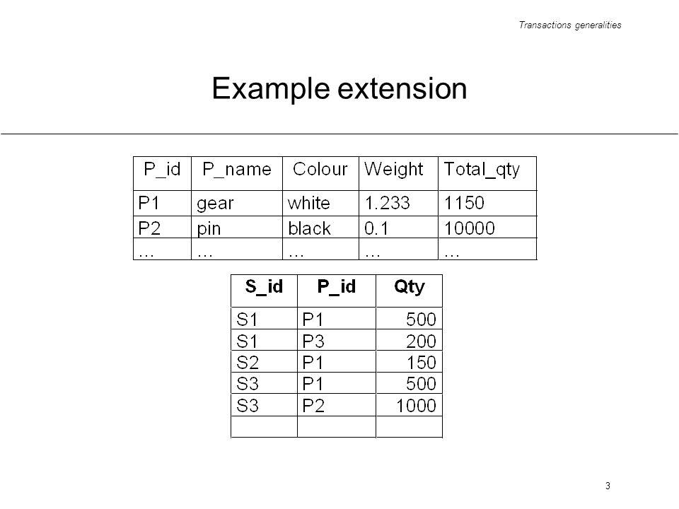 Transactions generalities 3 Example extension