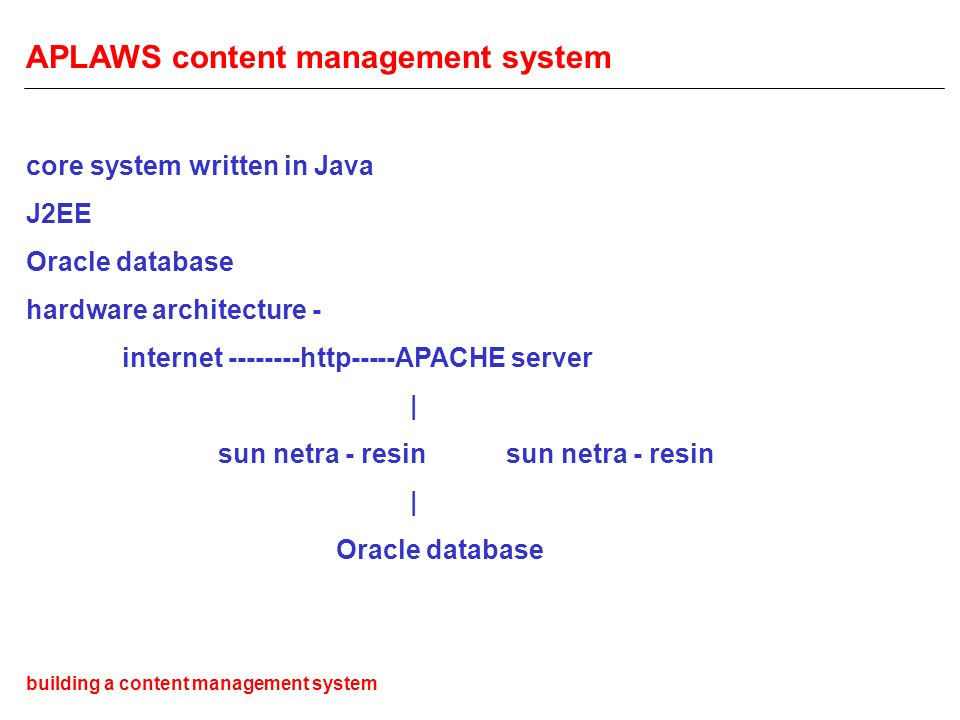APLAWS content management system core system written in Java J2EE Oracle database hardware architecture - internet --------http-----APACHE server | sun netra - resin | Oracle database building a content management system