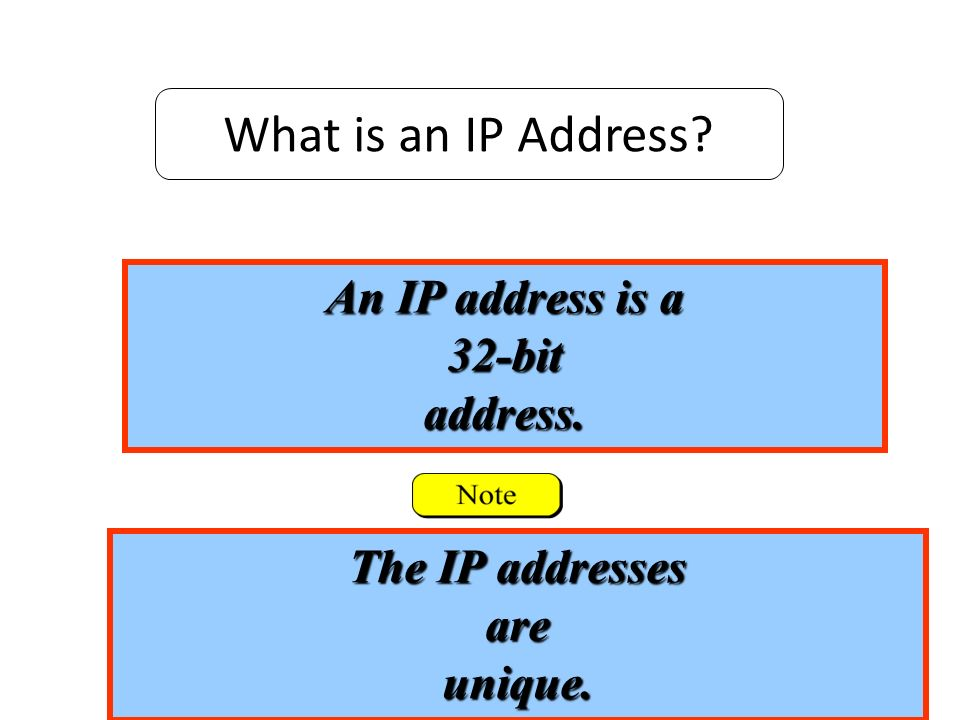 An IP address is a 32-bit address. What is an IP Address The IP addresses are unique.