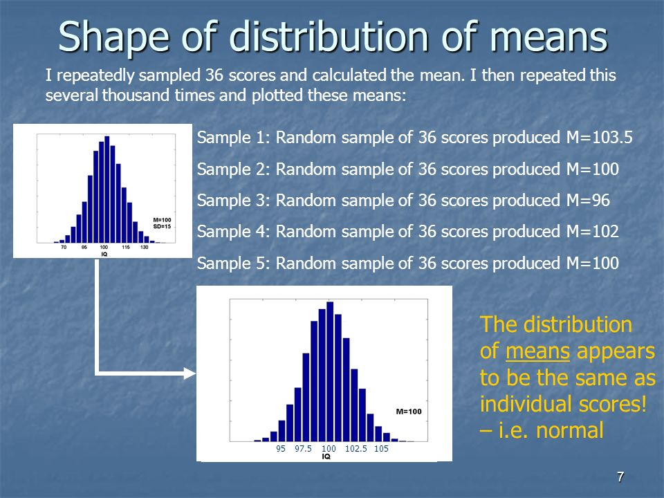 7 Shape of distribution of means I repeatedly sampled 36 scores and calculated the mean.