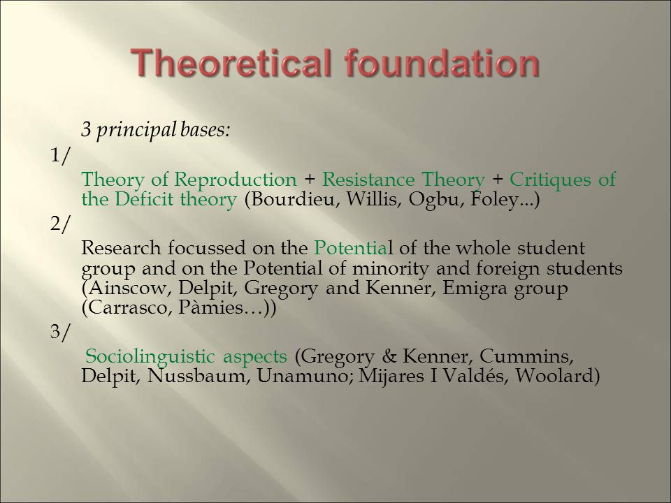 3 principal bases: 1/ Theory of Reproduction + Resistance Theory + Critiques of the Deficit theory (Bourdieu, Willis, Ogbu, Foley...) 2/ Research focussed on the Potential of the whole student group and on the Potential of minority and foreign students (Ainscow, Delpit, Gregory and Kenner, Emigra group (Carrasco, Pàmies…)) 3/ Sociolinguistic aspects (Gregory & Kenner, Cummins, Delpit, Nussbaum, Unamuno; Mijares I Valdés, Woolard)