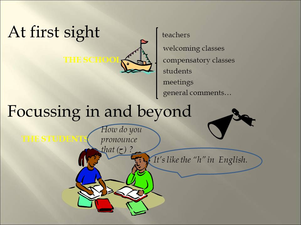 At first sight teachers welcoming classes THE SCHOOL compensatory classes students meetings general comments… Focussing in and beyond THE STUDENTS Its like the h in English.