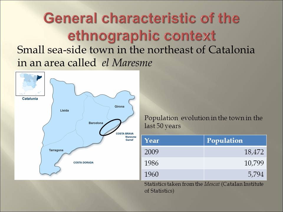 YearPopulation 200918,472 198610,799 19605,794 Statistics taken from the Idescat (Catalan Institute of Statistics) Small sea-side town in the northeast of Catalonia in an area called el Maresme Population evolution in the town in the last 50 years