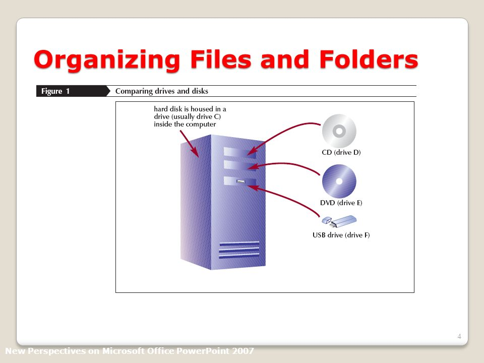 4 Organizing Files and Folders New Perspectives on Microsoft Office PowerPoint 2007