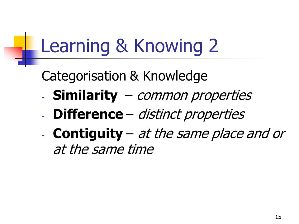 14 Learning & Knowing process Requires an understanding of: Know who Know where Know when Know what Know about Know how