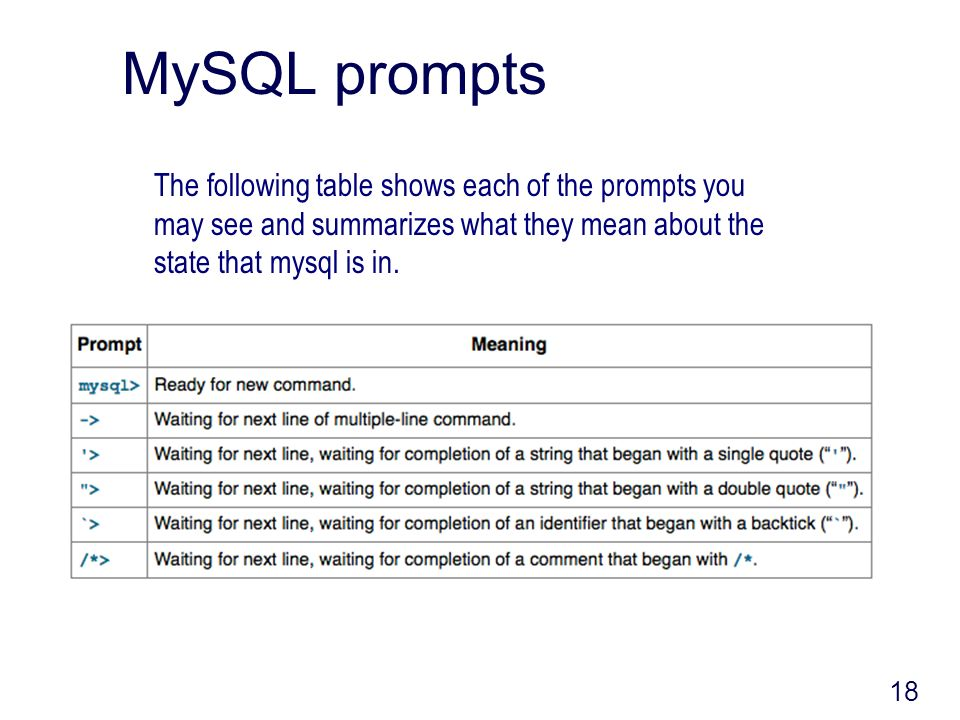 MySQL prompts 18 The following table shows each of the prompts you may see and summarizes what they mean about the state that mysql is in.