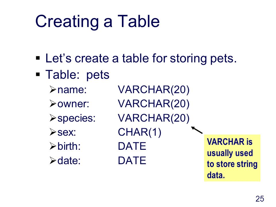 25 Creating a Table Lets create a table for storing pets.