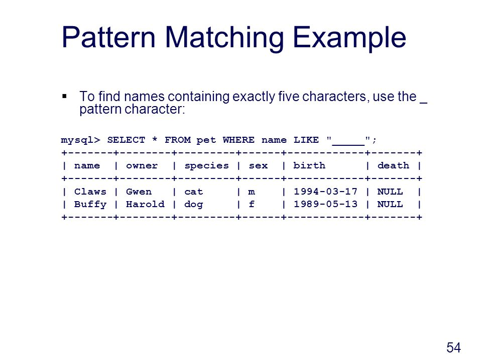 54 Pattern Matching Example To find names containing exactly five characters, use the _ pattern character: mysql> SELECT * FROM pet WHERE name LIKE _____ ; +-------+--------+---------+------+------------+-------+ | name | owner | species | sex | birth | death | +-------+--------+---------+------+------------+-------+ | Claws | Gwen | cat | m | 1994-03-17 | NULL | | Buffy | Harold | dog | f | 1989-05-13 | NULL | +-------+--------+---------+------+------------+-------+