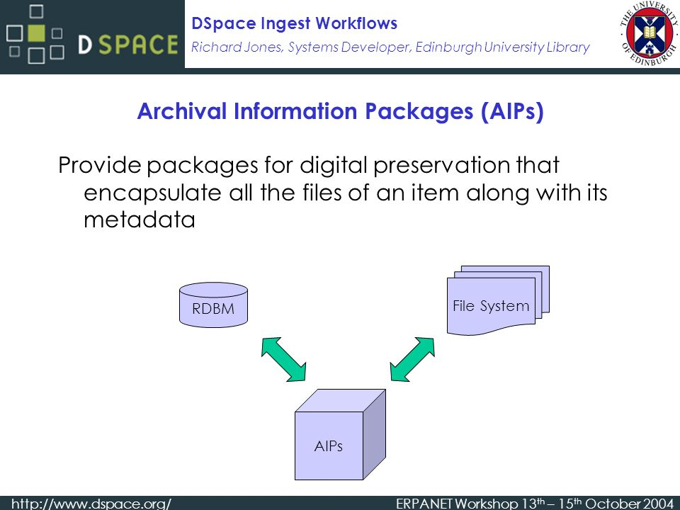 Richard Jones, Systems Developer, Edinburgh University Library DSpace Ingest Workflows   Workshop 13 th – 15 th October 2004 Archival Information Packages (AIPs) Provide packages for digital preservation that encapsulate all the files of an item along with its metadata RDBM File System AIPs