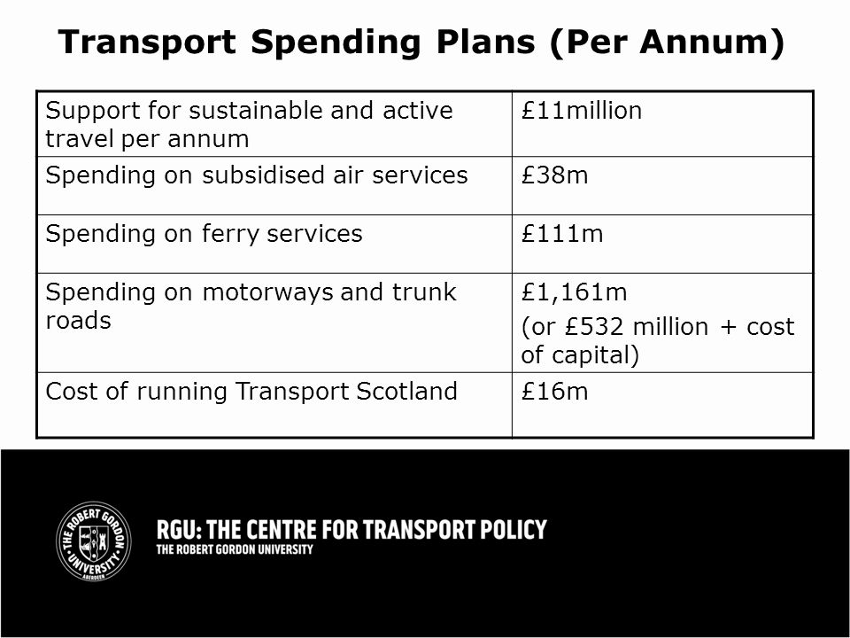 Transport Spending Plans (Per Annum) Support for sustainable and active travel per annum £11million Spending on subsidised air services£38m Spending on ferry services£111m Spending on motorways and trunk roads £1,161m (or £532 million + cost of capital) Cost of running Transport Scotland£16m