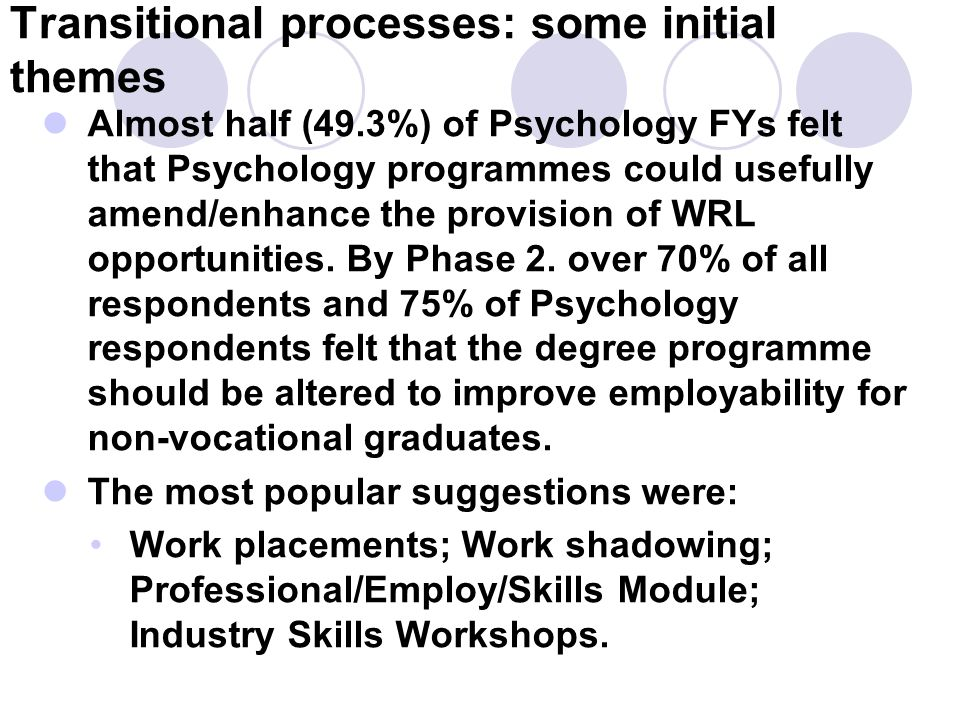 Transitional processes: some initial themes Almost half (49.3%) of Psychology FYs felt that Psychology programmes could usefully amend/enhance the provision of WRL opportunities.