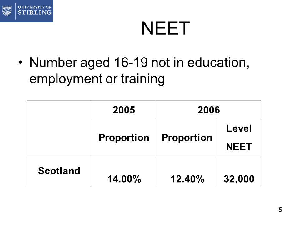 5 NEET Number aged 16-19 not in education, employment or training 20052006 Proportion Level NEET Scotland 14.00%12.40%32,000