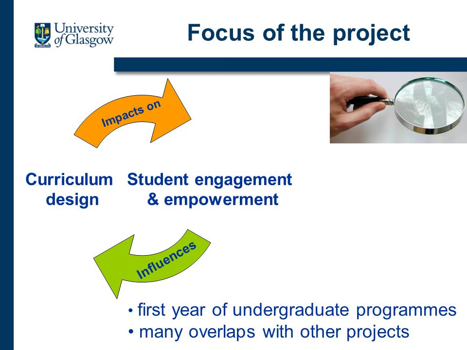 Influences Impacts on first year of undergraduate programmes many overlaps with other projects Focus of the project