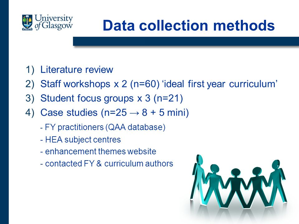 Data collection methods 1)Literature review 2)Staff workshops x 2 (n=60) ideal first year curriculum 3)Student focus groups x 3 (n=21) 4)Case studies (n= mini) - FY practitioners (QAA database) - HEA subject centres - enhancement themes website - contacted FY & curriculum authors