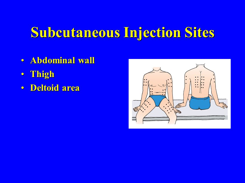Subcutaneous Injection Sites Abdominal wallAbdominal wall ThighThigh Deltoid areaDeltoid area