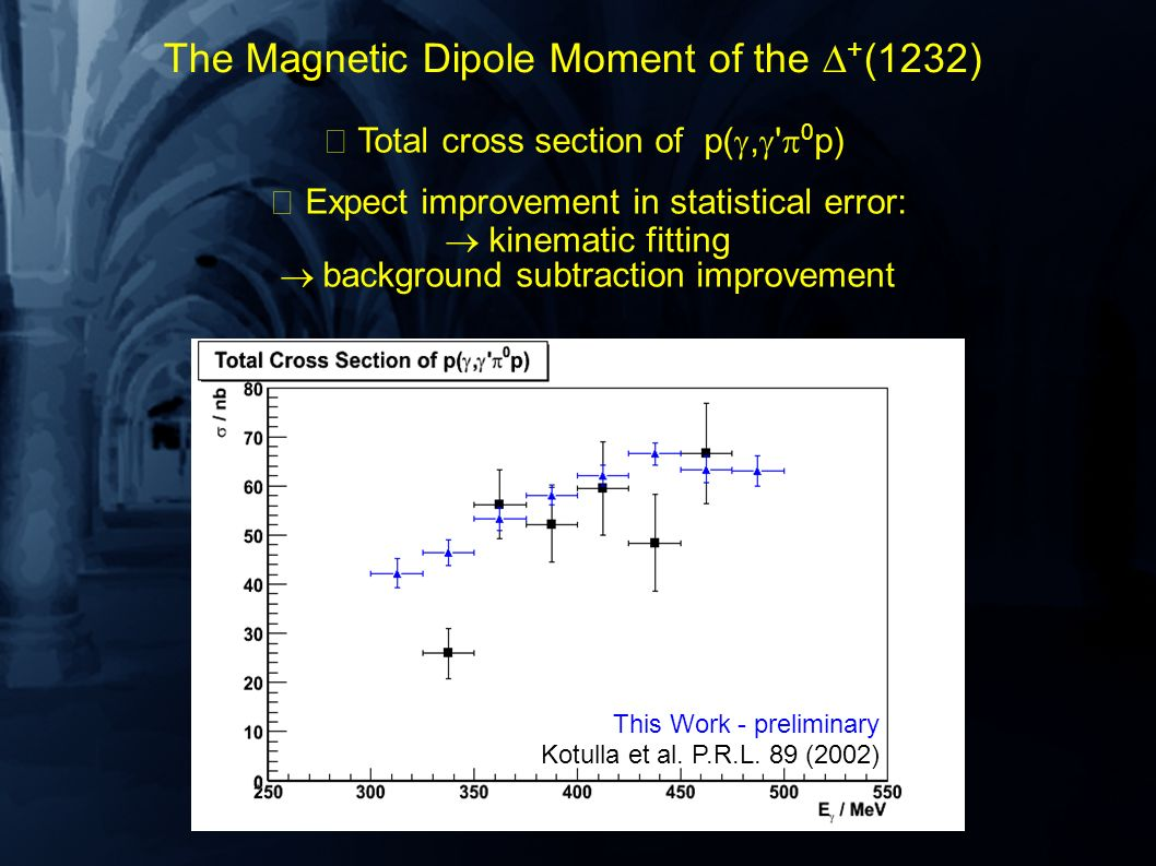 The Magnetic Dipole Moment of the + (1232) Total cross section of p(, 0 p) Expect improvement in statistical error: kinematic fitting background subtraction improvement This Work - preliminary Kotulla et al.