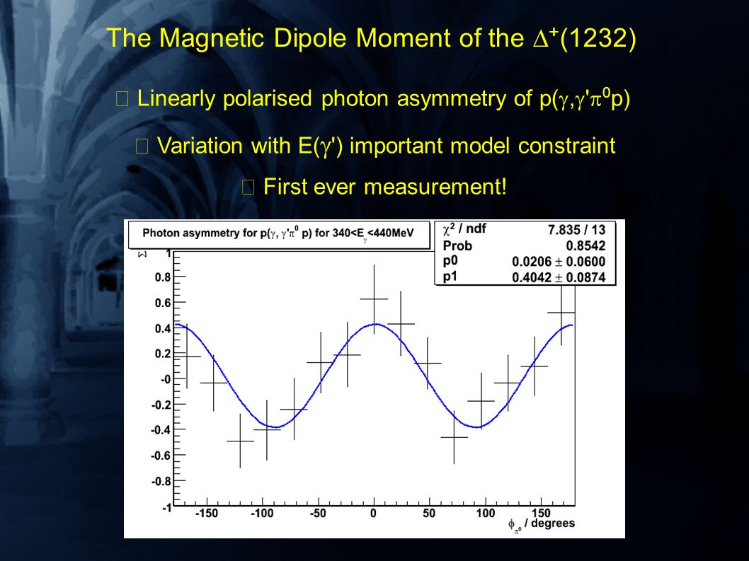 The Magnetic Dipole Moment of the + (1232) Linearly polarised photon asymmetry of p(, 0 p) Variation with E( ) important model constraint First ever measurement!