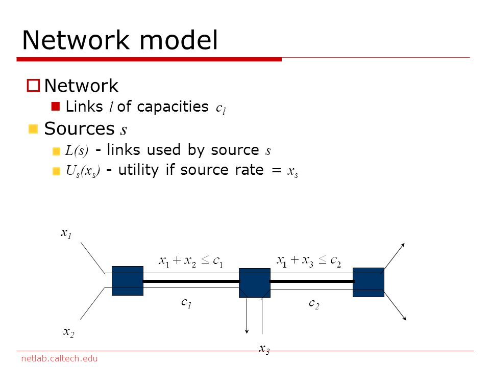 netlab.caltech.edu Network model c1c1 c2c2 Network Links l of capacities c l Sources s L(s) - links used by source s U s (x s ) - utility if source rate = x s x1x1 x2x2 x3x3