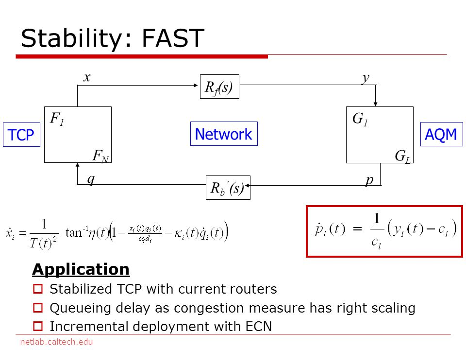 netlab.caltech.edu Stability: FAST F1F1 FNFN G1G1 GLGL R f (s) R b (s) TCP Network AQM x y q p Application Stabilized TCP with current routers Queueing delay as congestion measure has right scaling Incremental deployment with ECN