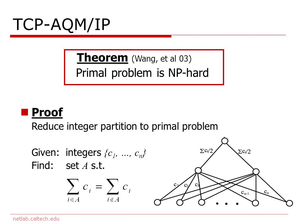 netlab.caltech.edu TCP-AQM/IP Theorem (Wang, et al 03) Primal problem is NP-hard Proof Reduce integer partition to primal problem Given: integers {c 1, …, c n } Find: set A s.t.