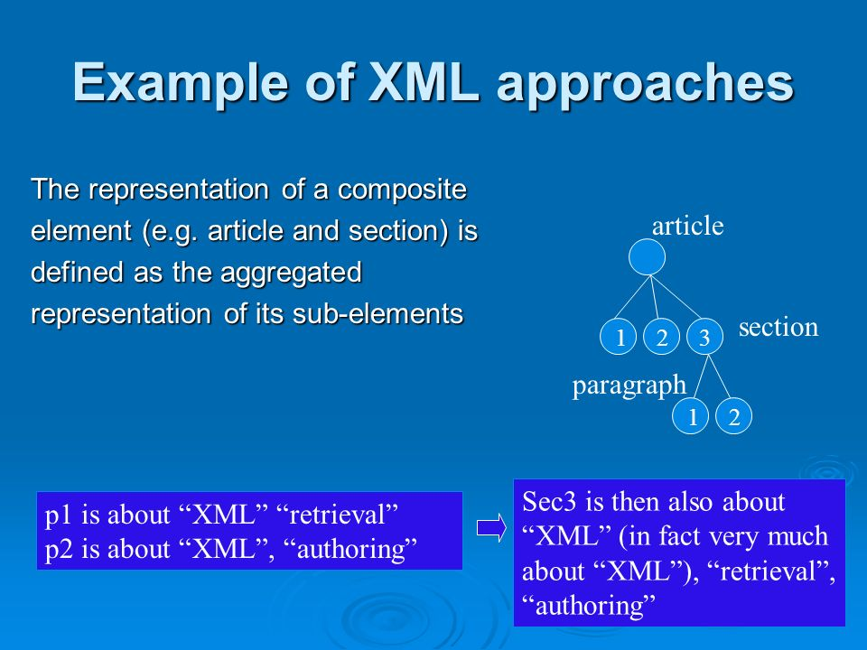 Example of XML approaches The representation of a composite element (e.g.