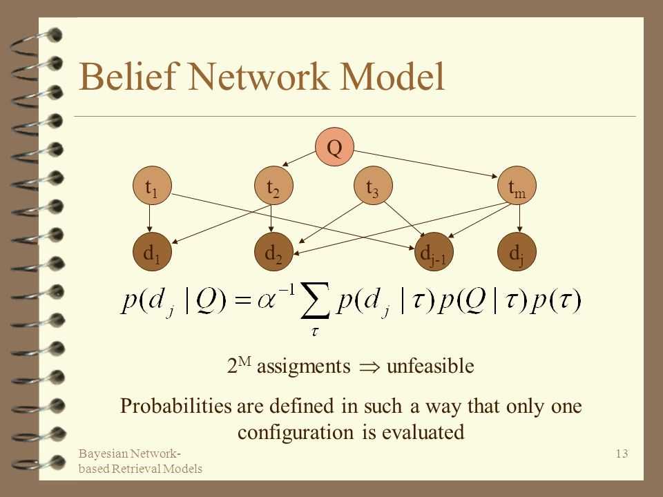 Bayesian Network- based Retrieval Models 13 Belief Network Model d1d1 d2d2 d j-1 djdj Q t1t1 t2t2 t3t3 tmtm 2 M assigments unfeasible Probabilities are defined in such a way that only one configuration is evaluated