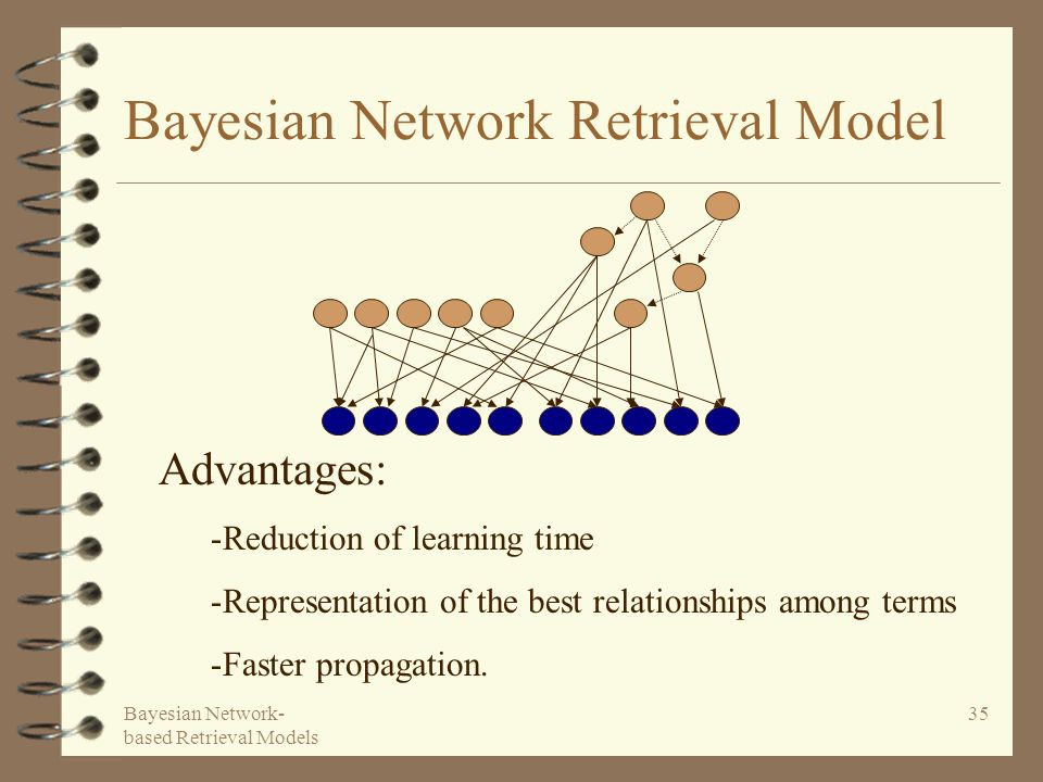 Bayesian Network- based Retrieval Models 35 Bayesian Network Retrieval Model Advantages: -Reduction of learning time -Representation of the best relationships among terms -Faster propagation.
