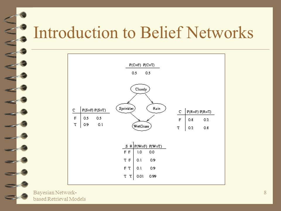 Bayesian Network- based Retrieval Models 8 Introduction to Belief Networks