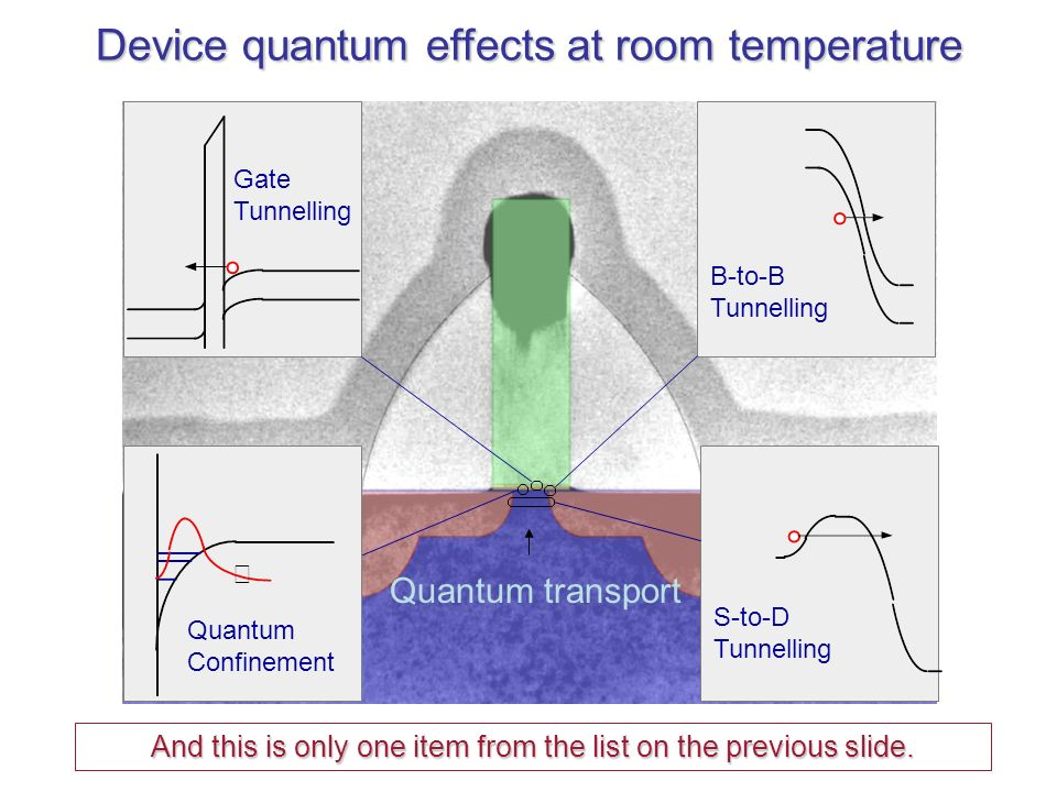 Device quantum effects at room temperature Gate Tunnelling B-to-B Tunnelling S-to-D Tunnelling Quantum Confinement And this is only one item from the list on the previous slide.