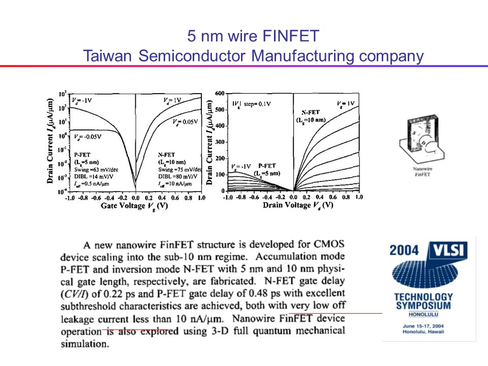 5 nm wire FINFET Taiwan Semiconductor Manufacturing company