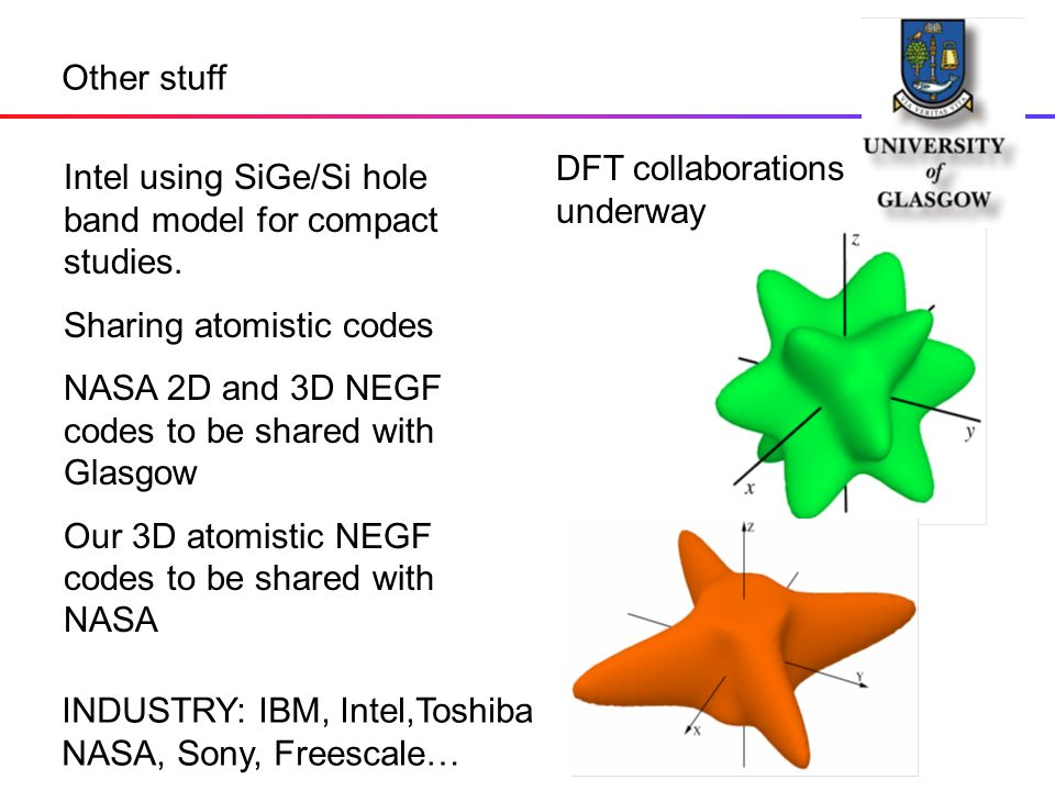 Other stuff Intel using SiGe/Si hole band model for compact studies.