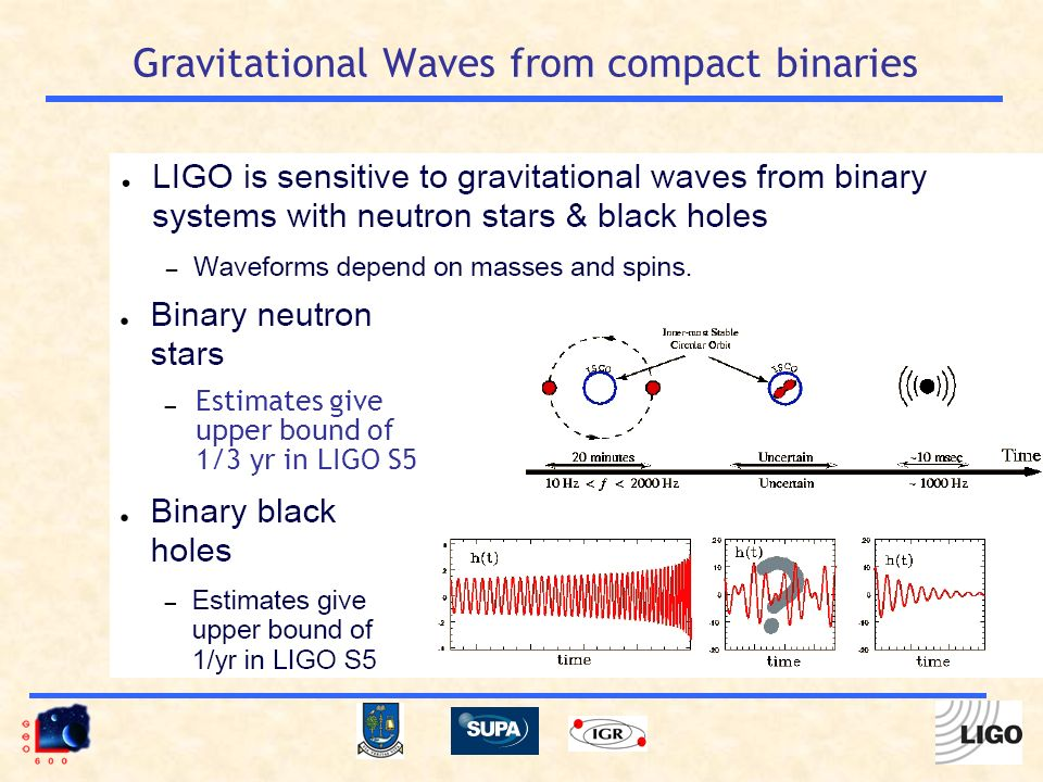 Gravitational Waves from compact binaries Estimates give upper bound of 1/3 yr in LIGO S5