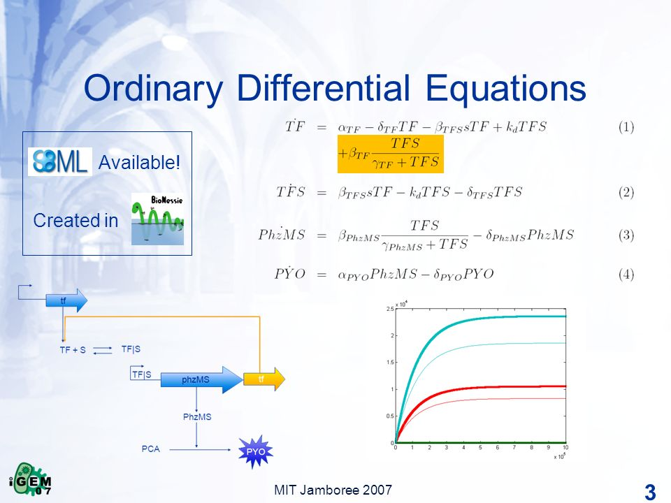 MIT Jamboree 2007 Ordinary Differential Equations 32 Available! Created in