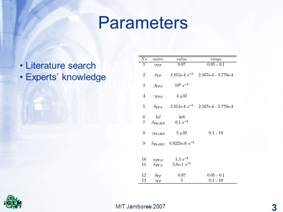 MIT Jamboree 2007 Parameters 33 Literature search Experts knowledge