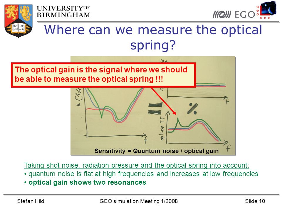 Stefan HildGEO simulation Meeting 1/2008Slide 10 Where can we measure the optical spring.