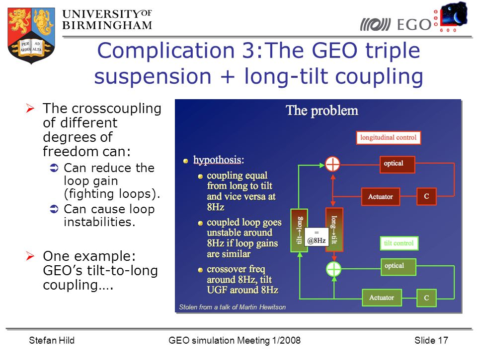 Stefan HildGEO simulation Meeting 1/2008Slide 17 Complication 3:The GEO triple suspension + long-tilt coupling The crosscoupling of different degrees of freedom can: Can reduce the loop gain (fighting loops).