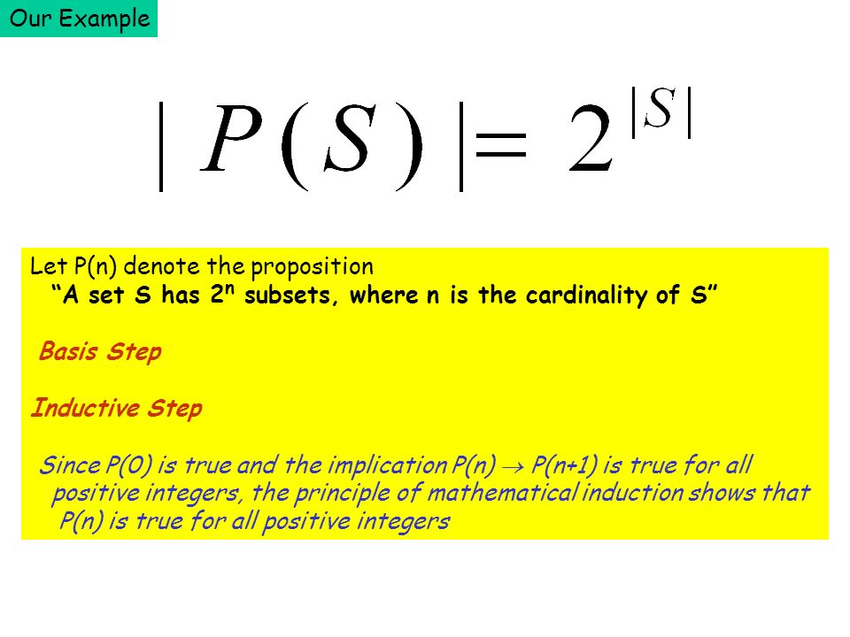 Our Example Let P(n) denote the proposition A set S has 2 n subsets, where n is the cardinality of S Basis Step Inductive Step Since P(0) is true and the implication P(n) P(n+1) is true for all positive integers, the principle of mathematical induction shows that P(n) is true for all positive integers