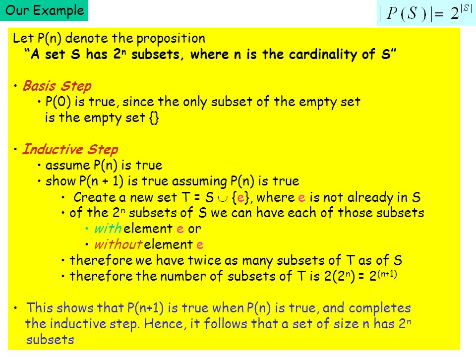 Our Example Let P(n) denote the proposition A set S has 2 n subsets, where n is the cardinality of S Basis Step P(0) is true, since the only subset of the empty set is the empty set {} Inductive Step assume P(n) is true show P(n + 1) is true assuming P(n) is true Create a new set T = S {e}, where e is not already in S of the 2 n subsets of S we can have each of those subsets with element e or without element e therefore we have twice as many subsets of T as of S therefore the number of subsets of T is 2(2 n ) = 2 (n+1) This shows that P(n+1) is true when P(n) is true, and completes the inductive step.