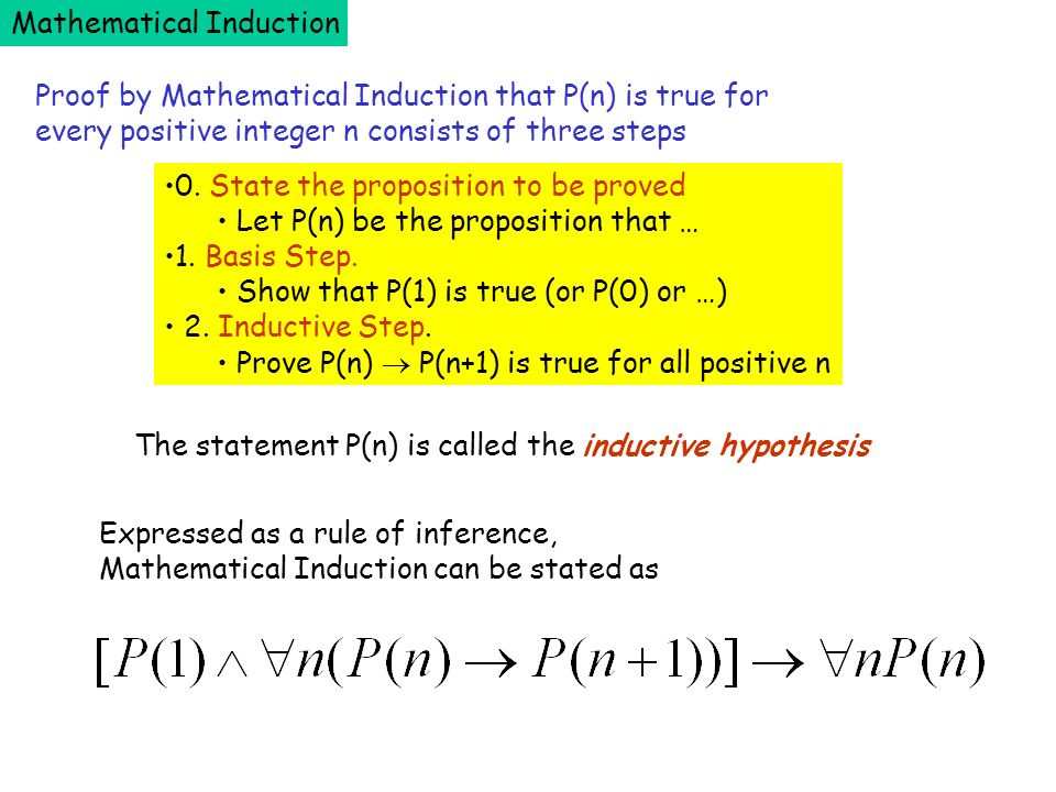 Proof by Mathematical Induction that P(n) is true for every positive integer n consists of three steps 0.