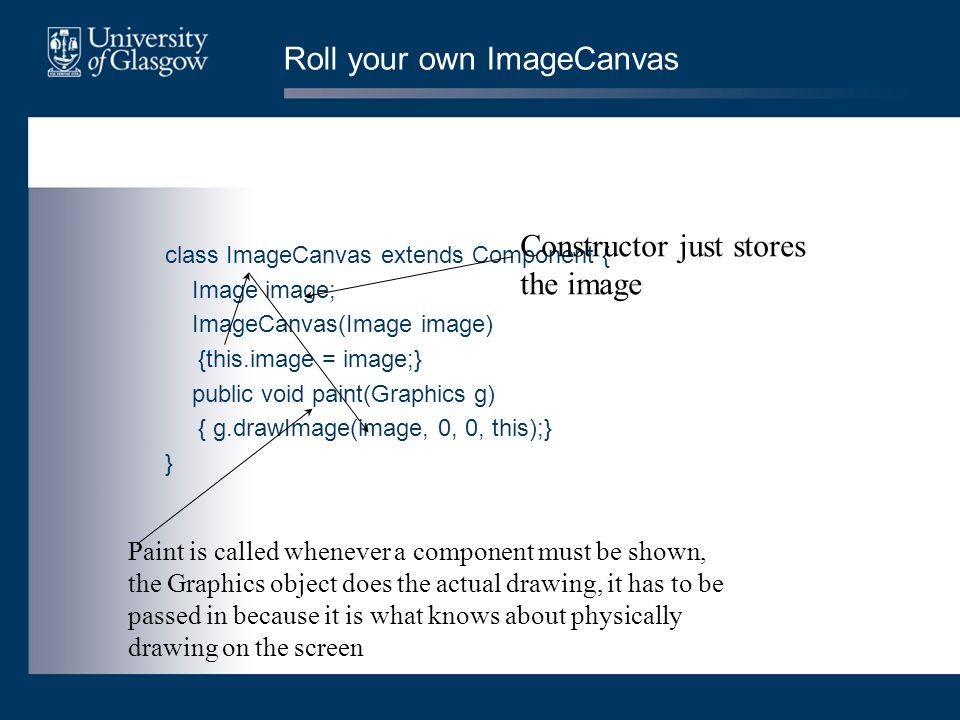 Roll your own ImageCanvas class ImageCanvas extends Component { Image image; ImageCanvas(Image image) {this.image = image;} public void paint(Graphics g) { g.drawImage(image, 0, 0, this);} } Paint is called whenever a component must be shown, the Graphics object does the actual drawing, it has to be passed in because it is what knows about physically drawing on the screen Constructor just stores the image