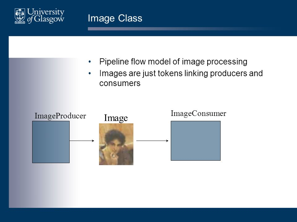 Image Class Pipeline flow model of image processing Images are just tokens linking producers and consumers Image ImageProducer ImageConsumer