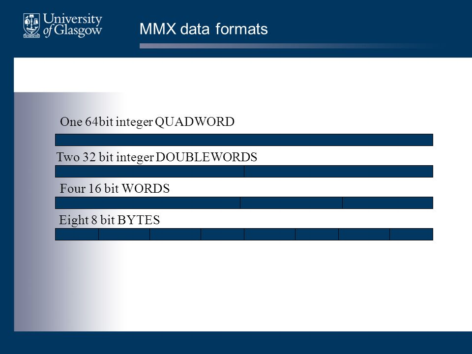 MMX data formats One 64bit integer QUADWORD Two 32 bit integer DOUBLEWORDS Four 16 bit WORDS Eight 8 bit BYTES
