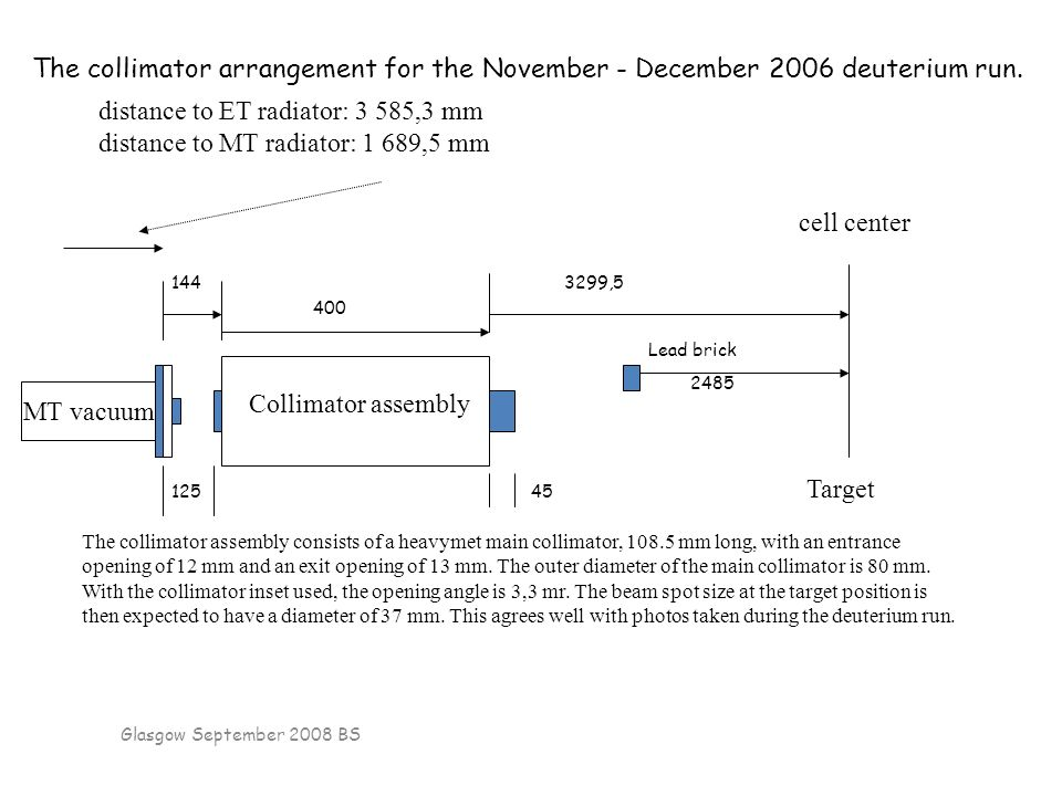 The collimator arrangement for the November - December 2006 deuterium run.