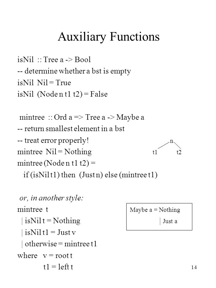 14 Auxiliary Functions isNil :: Tree a -> Bool -- determine whether a bst is empty isNil Nil = True isNil (Node n t1 t2) = False mintree :: Ord a => Tree a -> Maybe a -- return smallest element in a bst -- treat error properly.