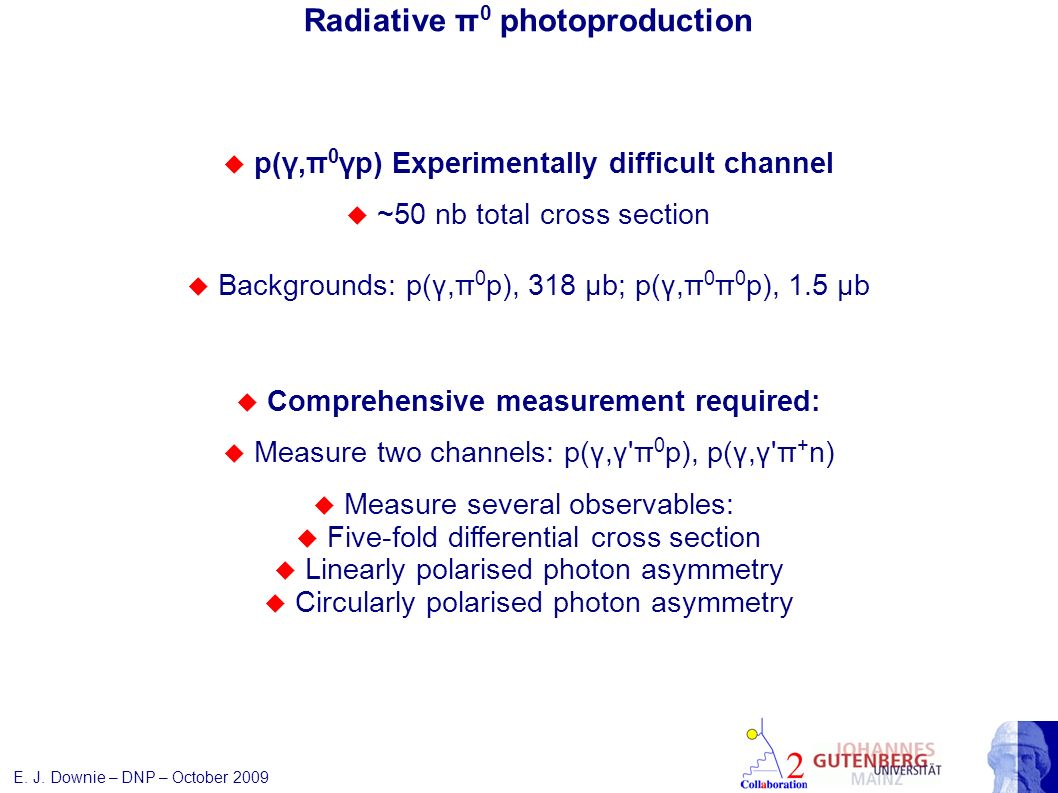 Comprehensive measurement required: Measure two channels: p(γ,γ π 0 p), p(γ,γ π + n) Measure several observables: Five-fold differential cross section Linearly polarised photon asymmetry Circularly polarised photon asymmetry Radiative π 0 photoproduction p(γ,π 0 γp) Experimentally difficult channel ~50 nb total cross section Backgrounds: p(γ,π 0 p), 318 μb; p(γ,π 0 π 0 p), 1.5 μb E.
