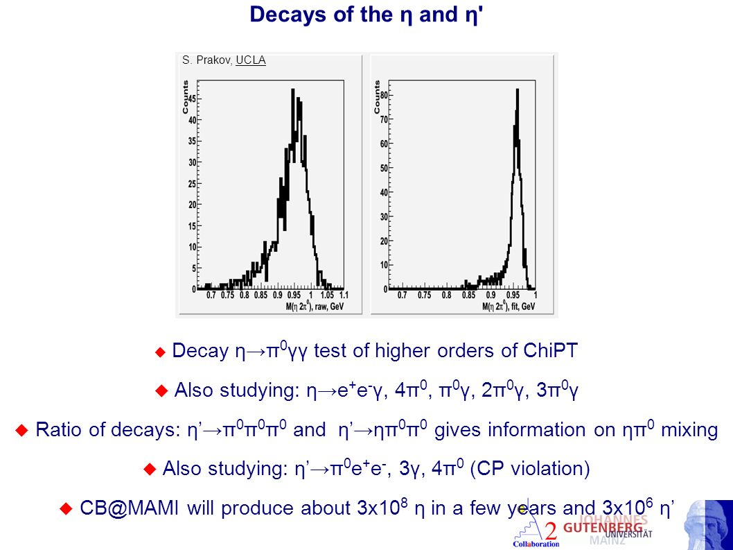 Decays of the η and η Decay ηπ 0 γγ test of higher orders of ChiPT Also studying: ηe + e - γ, 4π 0, π 0 γ, 2π 0 γ, 3π 0 γ Ratio of decays: ηπ 0 π 0 π 0 and ηηπ 0 π 0 gives information on ηπ 0 mixing Also studying: ηπ 0 e + e -, 3γ, 4π 0 (CP violation) CB@MAMI will produce about 3x10 8 η in a few years and 3x10 6 η S.